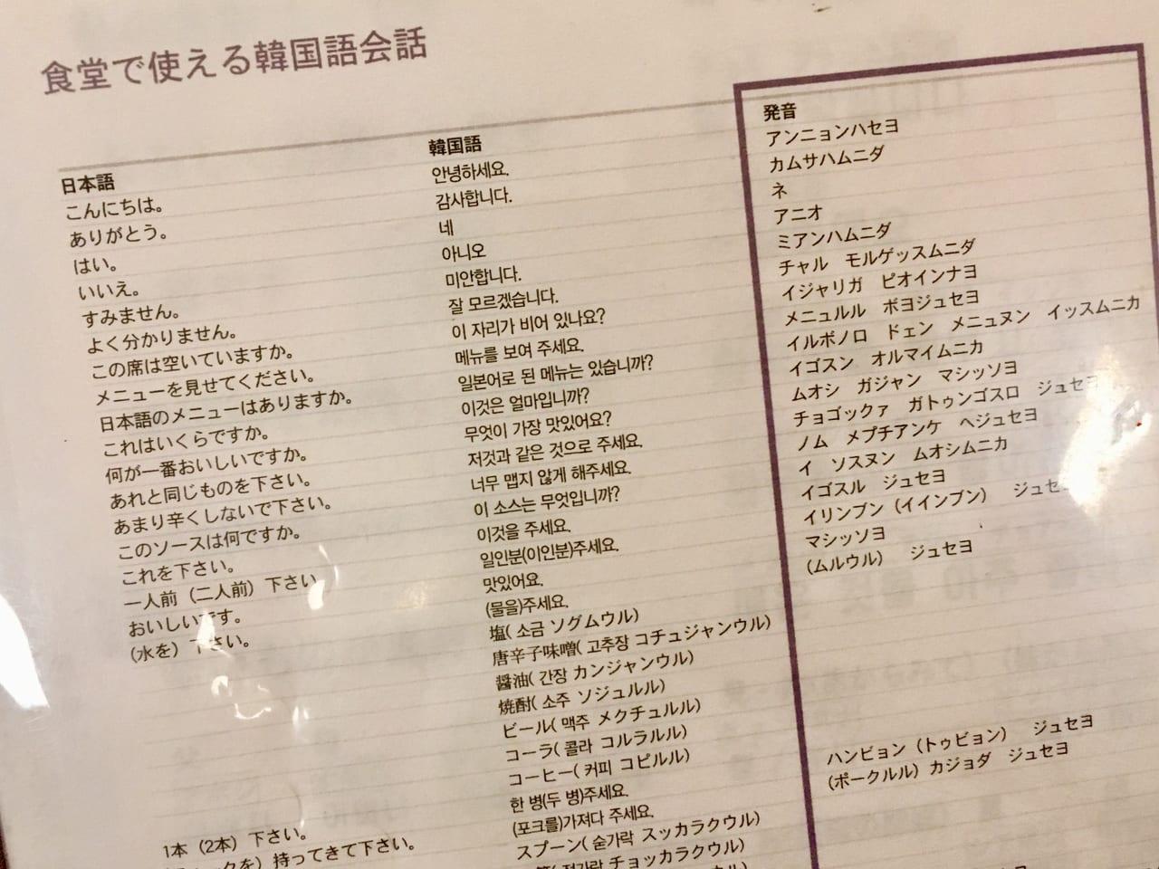 「食道園」のメニュー表裏面に書かれている韓国語会話
